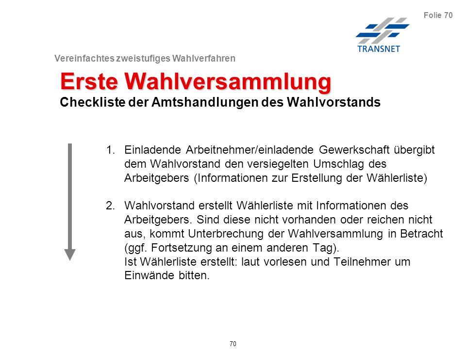 Vereinfachtes einstufiges Wahlverfahren 70 Folie 70 Erste Wahlversammlung Checkliste der Amtshandlungen des Wahlvorstands 1.Einladende Arbeitnehmer/ei