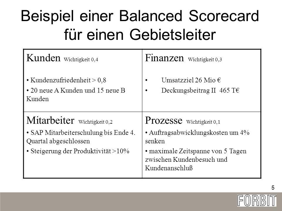 5 Beispiel einer Balanced Scorecard für einen Gebietsleiter Kunden Wichtigkeit 0,4 Kundenzufriedenheit > 0,8 20 neue A Kunden und 15 neue B Kunden Fin