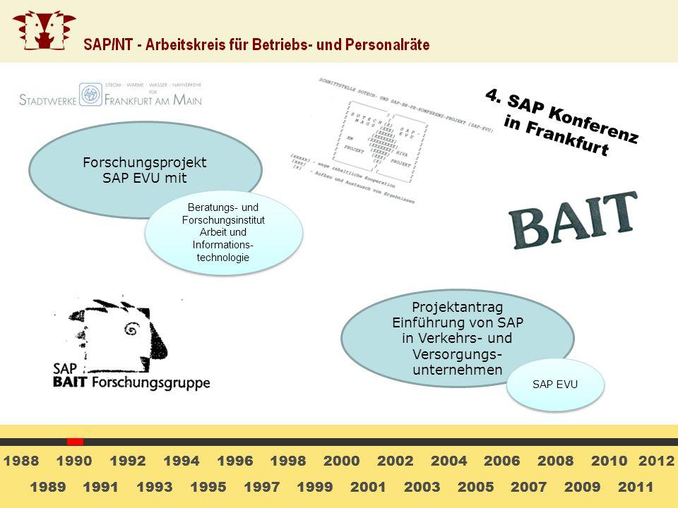 1991199319972001199920071995200520031989 20082006198819981992199419962000199020022004 20112009 2010 1991199319972001199920071995200520031989 200820062012 25 Jahre SAP / NT Arbeitskreis SAP / NT Konferenz Die Jubiläums konferenz in Duisburg