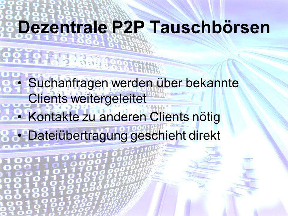 Dezentrale P2P Tauschbörsen Suchanfragen werden über bekannte Clients weitergeleitet Kontakte zu anderen Clients nötig Dateiübertragung geschieht dire