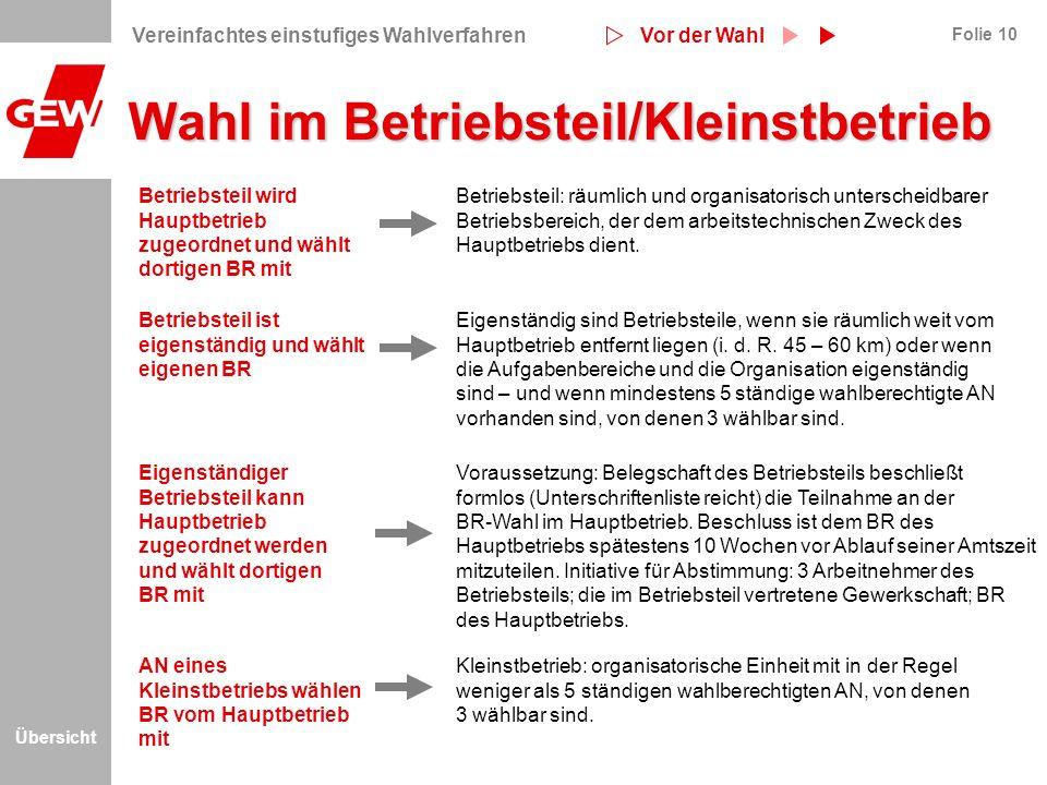 Übersicht Folie 10 Wahl im Betriebsteil/Kleinstbetrieb Betriebsteil: räumlich und organisatorisch unterscheidbarer Betriebsbereich, der dem arbeitstec