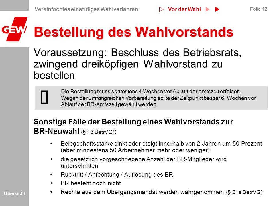 Übersicht Folie 12 Bestellung des Wahlvorstands Voraussetzung: Beschluss des Betriebsrats, zwingend dreiköpfigen Wahlvorstand zu bestellen Sonstige Fä