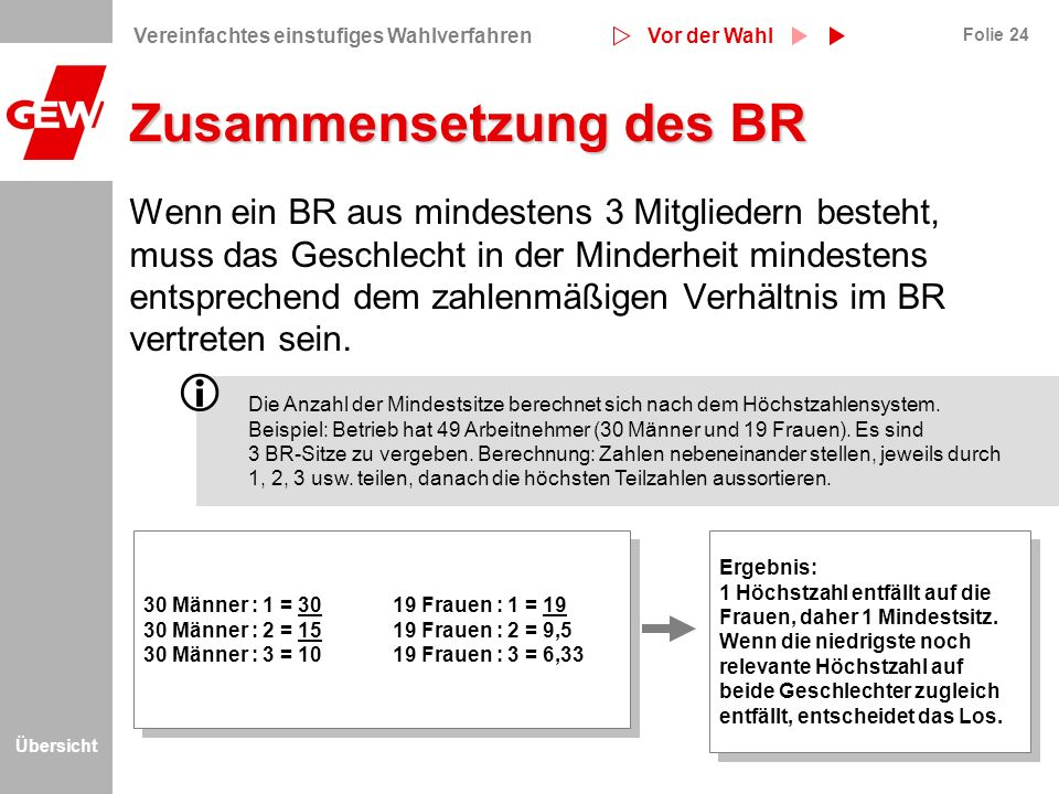 Übersicht Folie 24 Zusammensetzung des BR Wenn ein BR aus mindestens 3 Mitgliedern besteht, muss das Geschlecht in der Minderheit mindestens entsprech