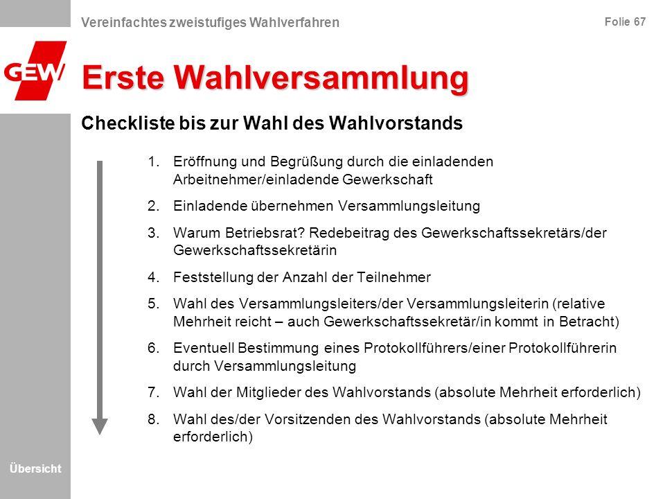 Übersicht Folie 67 Erste Wahlversammlung Checkliste bis zur Wahl des Wahlvorstands 1.Eröffnung und Begrüßung durch die einladenden Arbeitnehmer/einlad