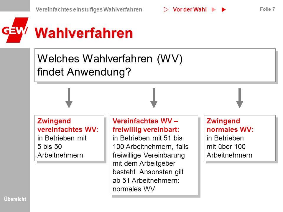 Übersicht Folie 7 Welches Wahlverfahren (WV) findet Anwendung? Wahlverfahren Zwingend vereinfachtes WV: in Betrieben mit 5 bis 50 Arbeitnehmern Verein