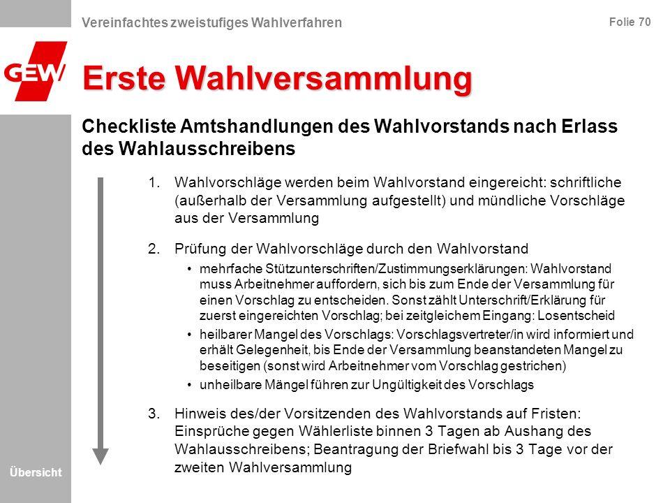 Übersicht Folie 70 Erste Wahlversammlung Checkliste Amtshandlungen des Wahlvorstands nach Erlass des Wahlausschreibens 1.Wahlvorschläge werden beim Wa