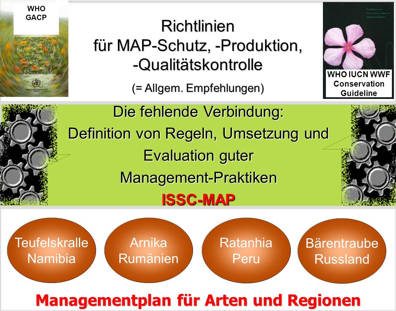 ? ? Managementplan für Arten und Regionen Teufelskralle Namibia Arnika Rumänien Bärentraube Russland Ratanhia Peru Richtlinien für MAP-Schutz, -Produk