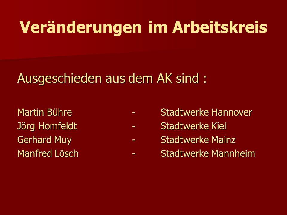 Veränderungen im Arbeitskreis Ausgeschieden aus dem AK sind : Martin Bühre-Stadtwerke Hannover Jörg Homfeldt-Stadtwerke Kiel Gerhard Muy-Stadtwerke Ma