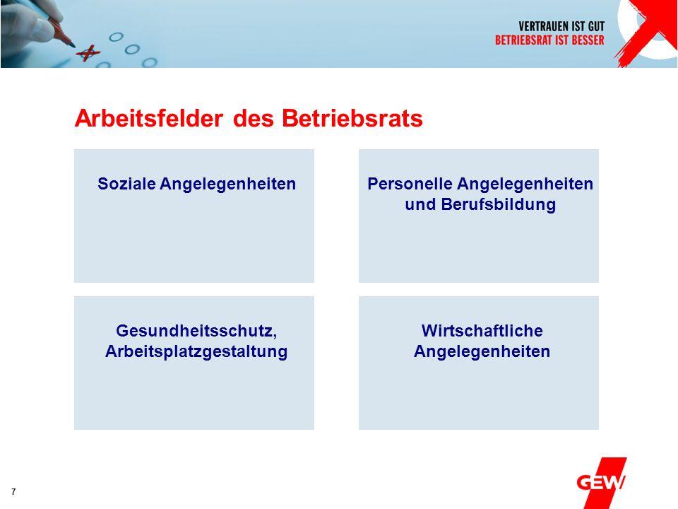 Absender 7 Arbeitsfelder des Betriebsrats Soziale Angelegenheiten Personelle Angelegenheiten und Berufsbildung Gesundheitsschutz, Arbeitsplatzgestaltu