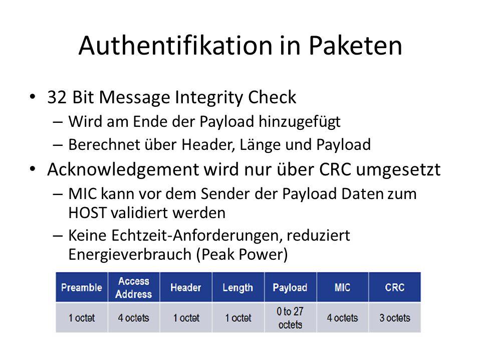 Authentifikation in Paketen 32 Bit Message Integrity Check – Wird am Ende der Payload hinzugefügt – Berechnet über Header, Länge und Payload Acknowled