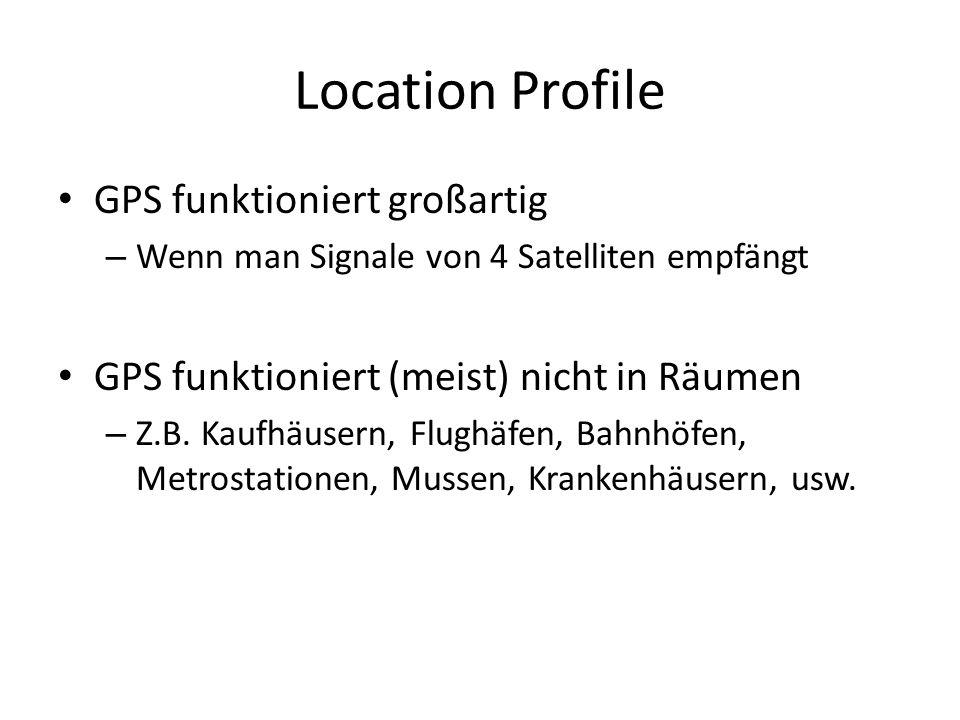GPS funktioniert großartig – Wenn man Signale von 4 Satelliten empfängt GPS funktioniert (meist) nicht in Räumen – Z.B.