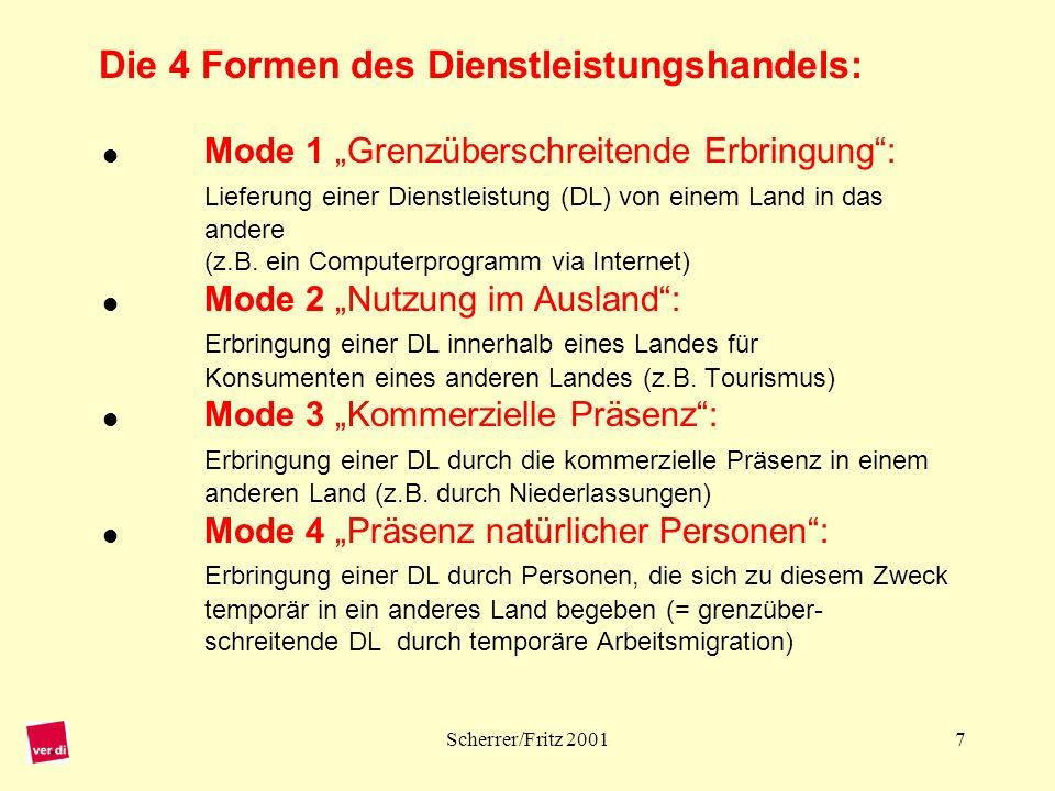 Scherrer/Fritz 20018 GATS - Regelwerk Rahmenabkommen Verpflichtungslisten der einzelnen Mitgliedsstaaten Listen über Ausnahmen aus Meistbegünstigung
