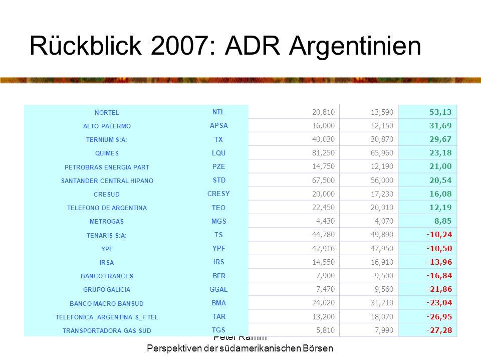 Peter Ramm Perspektiven der südamerikanischen Börsen Rückblick 2007: ADR Argentinien NORTEL NTL 20,81013,590 53,13 ALTO PALERMO APSA 16,00012,150 31,69 TERNIUM S:A: TX 40,03030,870 29,67 QUIMES LQU 81,25065,960 23,18 PETROBRAS ENERGIA PART PZE 14,75012,190 21,00 SANTANDER CENTRAL HIPANO STD 67,50056,000 20,54 CRESUD CRESY 20,00017,230 16,08 TELEFONO DE ARGENTINA TEO 22,45020,010 12,19 METROGAS MGS 4,4304,070 8,85 TENARIS S:A: TS 44,78049,890 -10,24 YPF 42,91647,950 -10,50 IRSA IRS 14,55016,910 -13,96 BANCO FRANCES BFR 7,9009,500 -16,84 GRUPO GALICIA GGAL 7,4709,560 -21,86 BANCO MACRO BANSUD BMA 24,02031,210 -23,04 TELEFONICA ARGENTINA S_F TEL TAR 13,20018,070 -26,95 TRANSPORTADORA GAS SUD TGS 5,8107,990 -27,28