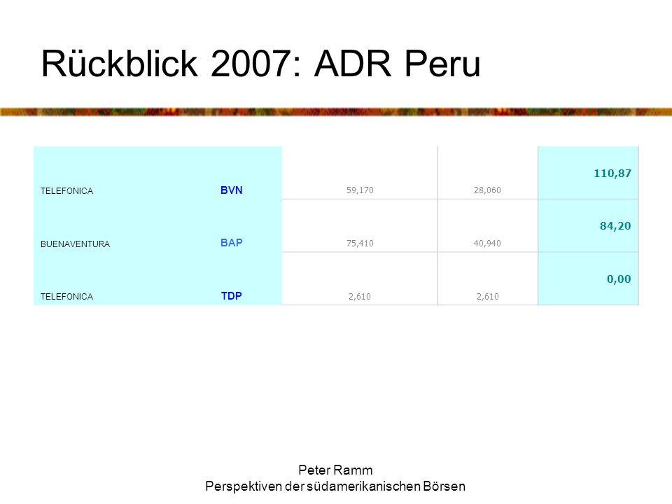 Peter Ramm Perspektiven der südamerikanischen Börsen Rückblick 2007: ADR Peru TELEFONICA BVN 59,17028,060 110,87 BUENAVENTURA BAP 75,41040,940 84,20 TELEFONICA TDP 2,610 0,00