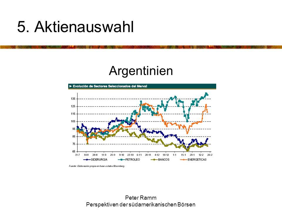 Peter Ramm Perspektiven der südamerikanischen Börsen Argentinien 5. Aktienauswahl