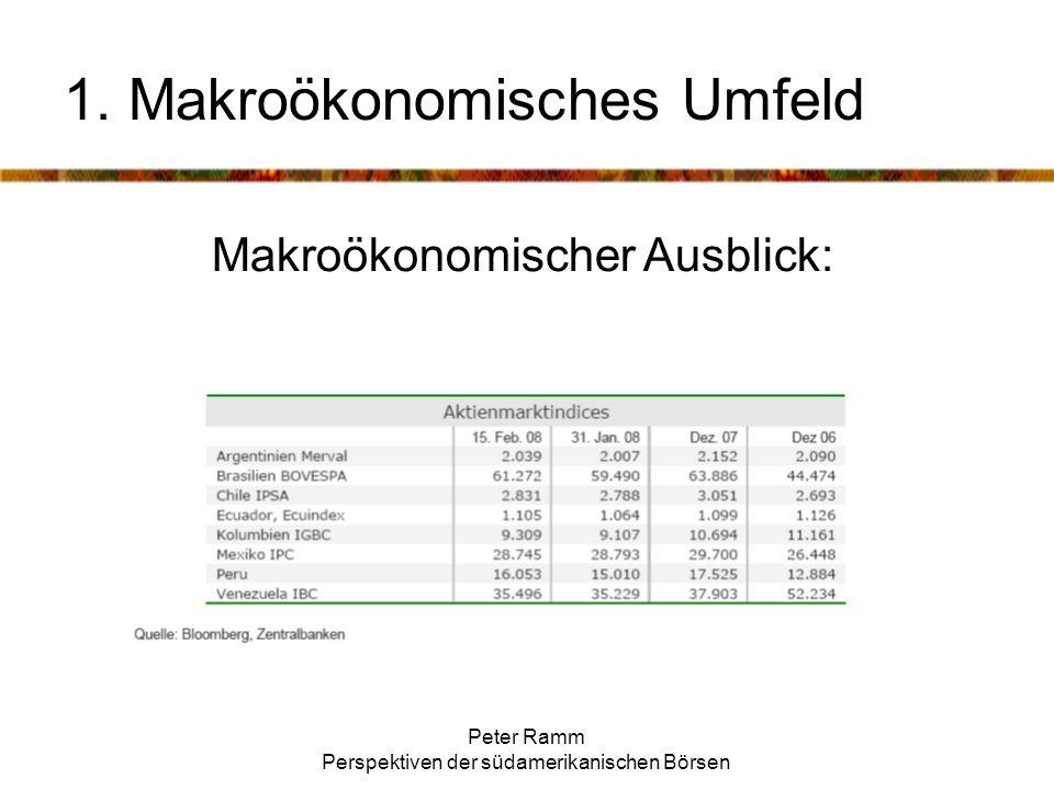 Peter Ramm Perspektiven der südamerikanischen Börsen Makroökonomischer Ausblick: 1.