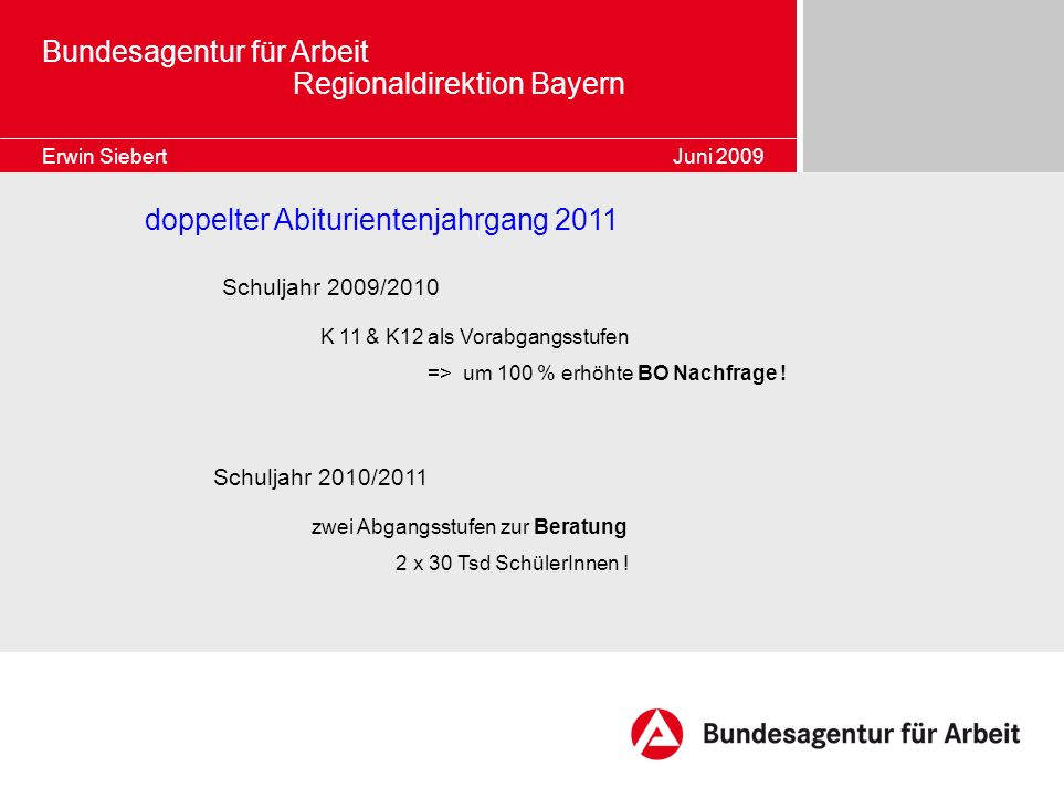 Bundesagentur für Arbeit Regionaldirektion Bayern Erwin Siebert Juni 2009 doppelter Abiturientenjahrgang 2011 Schuljahr 2009/2010 K 11 & K12 als Vorab