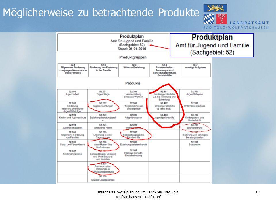 Integrierte Sozialplanung im Landkreis Bad Tölz Wolfratshausen - Ralf Greif 18 Möglicherweise zu betrachtende Produkte