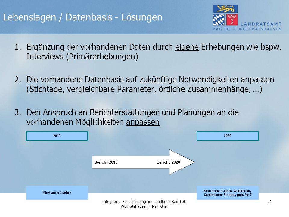Integrierte Sozialplanung im Landkreis Bad Tölz Wolfratshausen - Ralf Greif 21 Lebenslagen / Datenbasis - Lösungen Kind unter 3 Jahre 1.Ergänzung der vorhandenen Daten durch eigene Erhebungen wie bspw.