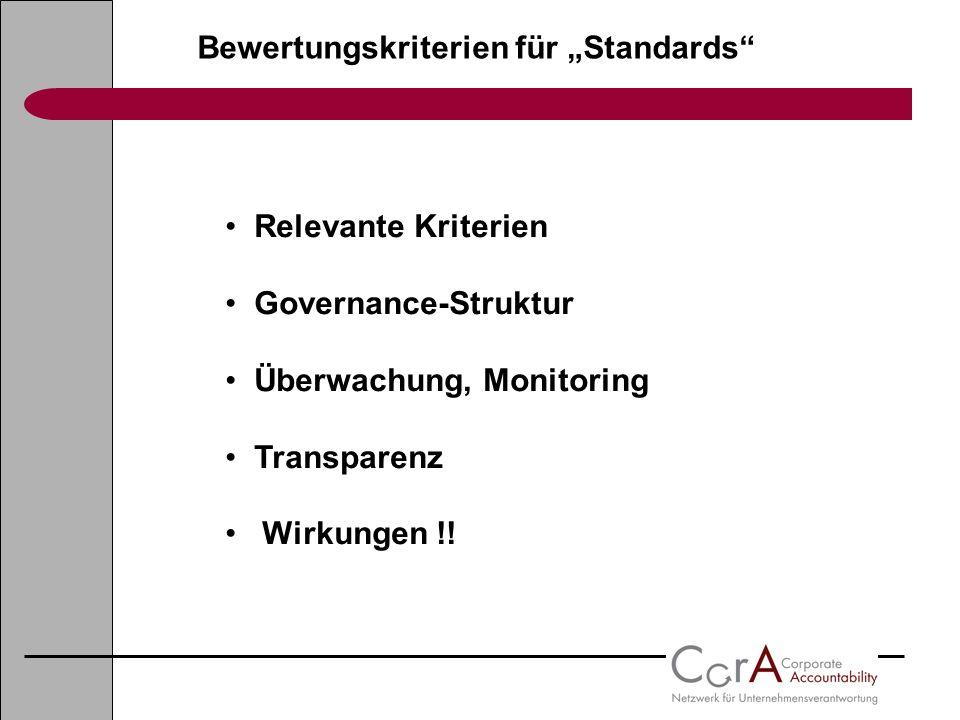 Bewertungskriterien für Standards Relevante Kriterien Governance-Struktur Überwachung, Monitoring Transparenz Wirkungen !!