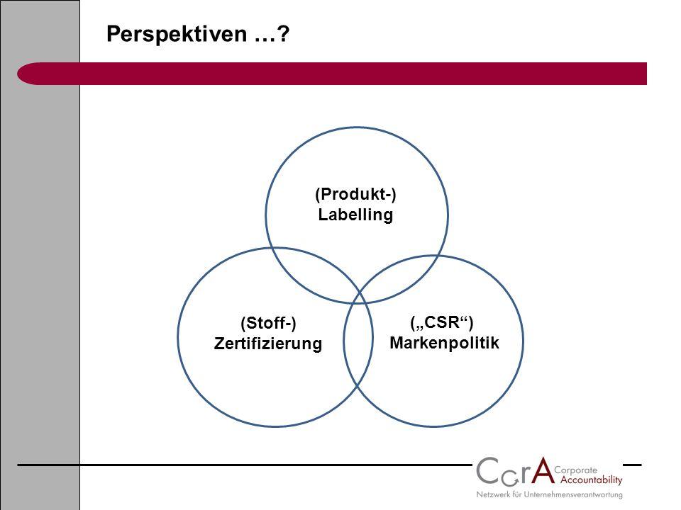 Perspektiven …? (Produkt-) Labelling (Stoff-) Zertifizierung (CSR) Markenpolitik