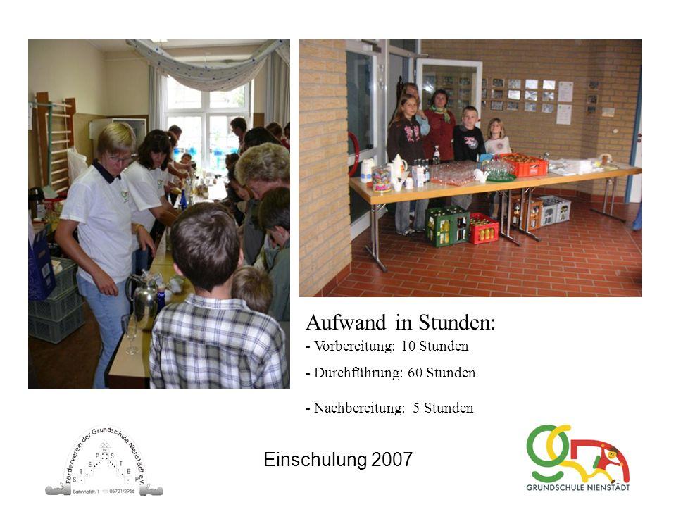 Einschulung 2007 Aufwand in Stunden: - Vorbereitung: 10 Stunden - Durchführung: 60 Stunden - Nachbereitung: 5 Stunden
