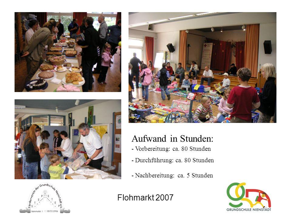 Flohmarkt 2007 Aufwand in Stunden: - Vorbereitung: ca. 80 Stunden - Durchführung: ca. 80 Stunden - Nachbereitung: ca. 5 Stunden
