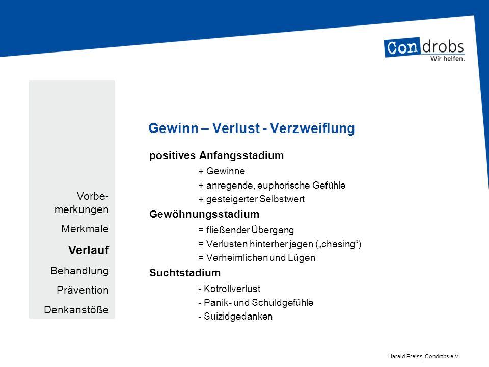 Condrobs Suchtberatungsstelle Pasing KONTAKT.Condrobs e.