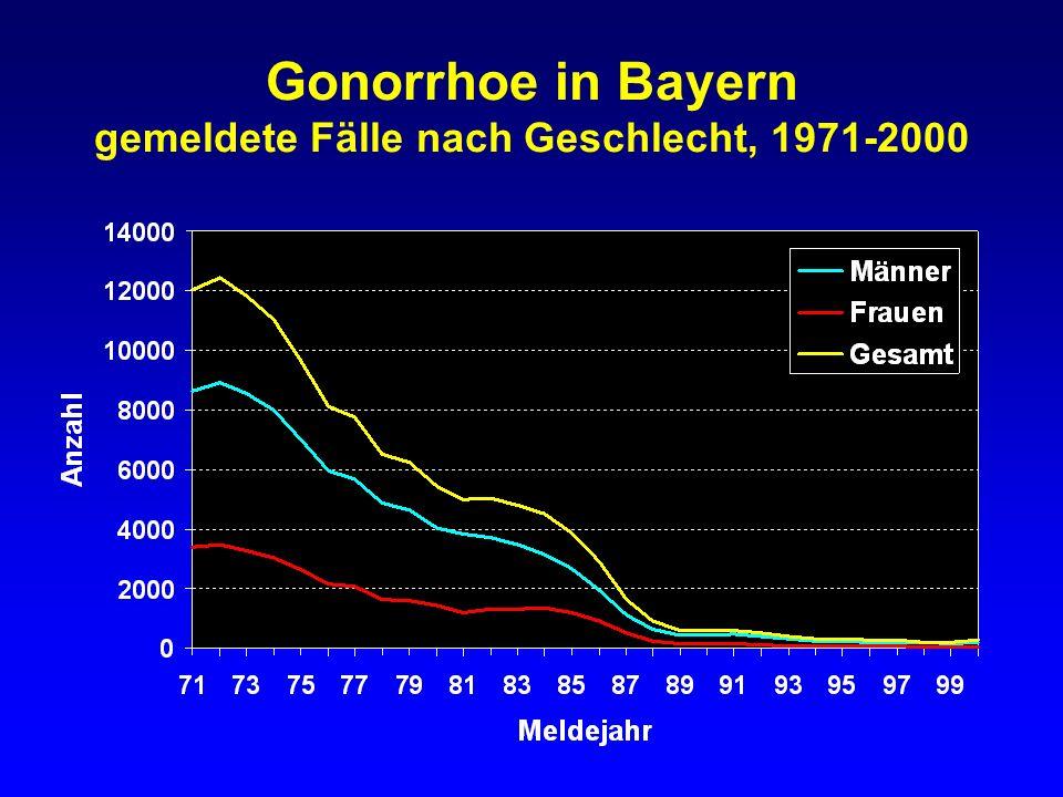 Gonorrhoe in Bayern gemeldete Inzidenz bei Männern nach Altersgruppen 1991-2000