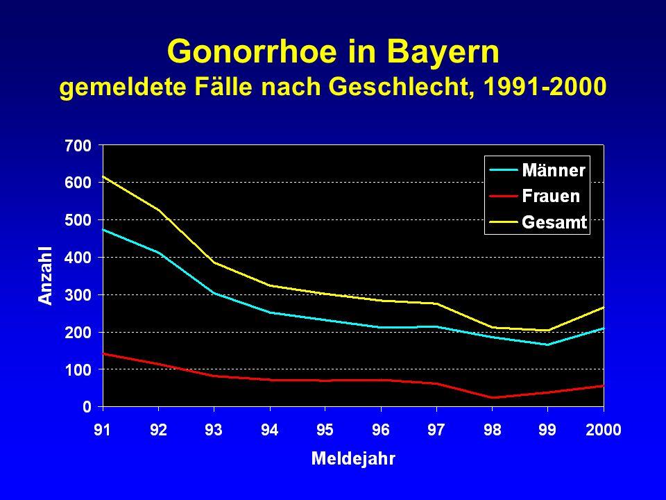Gonorrhoe in Bayern gemeldete Fälle bei Frauen nach Altersgruppen 1971-2000