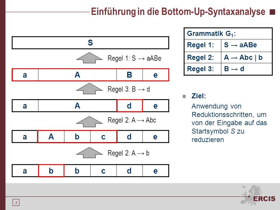 1 Gliederung 1. Grundlagen der Bottom-Up-Syntaxanalyse 2. Operator-Precedence-Syntaxanalyse 3. LR-Syntaxanalyse 3.1 LR-Syntaxanalysealgorithmus 3.2 LR