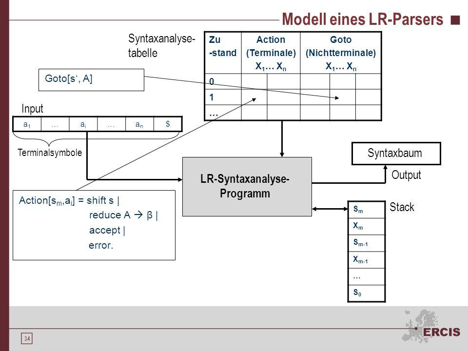 33 LR-Syntaxanalyse LR(k)-Syntaxanalyse: L: left-to-right-parse R: rightmost derivation: Rechtsableitung k: k-token lookahead: Anzahl im Voraus betrac