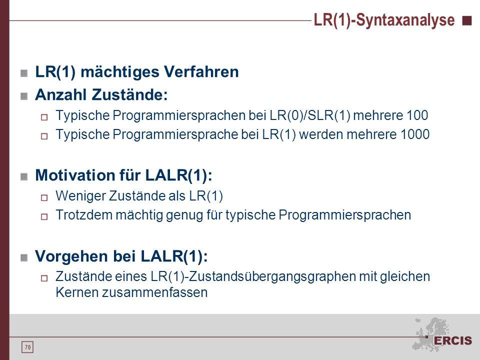 69 LR(1)-Syntaxanalyse Mit LR(1) erstellte Syntaxanalysetabelle für Grammatik G 6 : ActionGoto Zust =+id$SE 0s312 1acc 2s4s6 3r4 r2 4s85 5s9r1 6s7 7r3