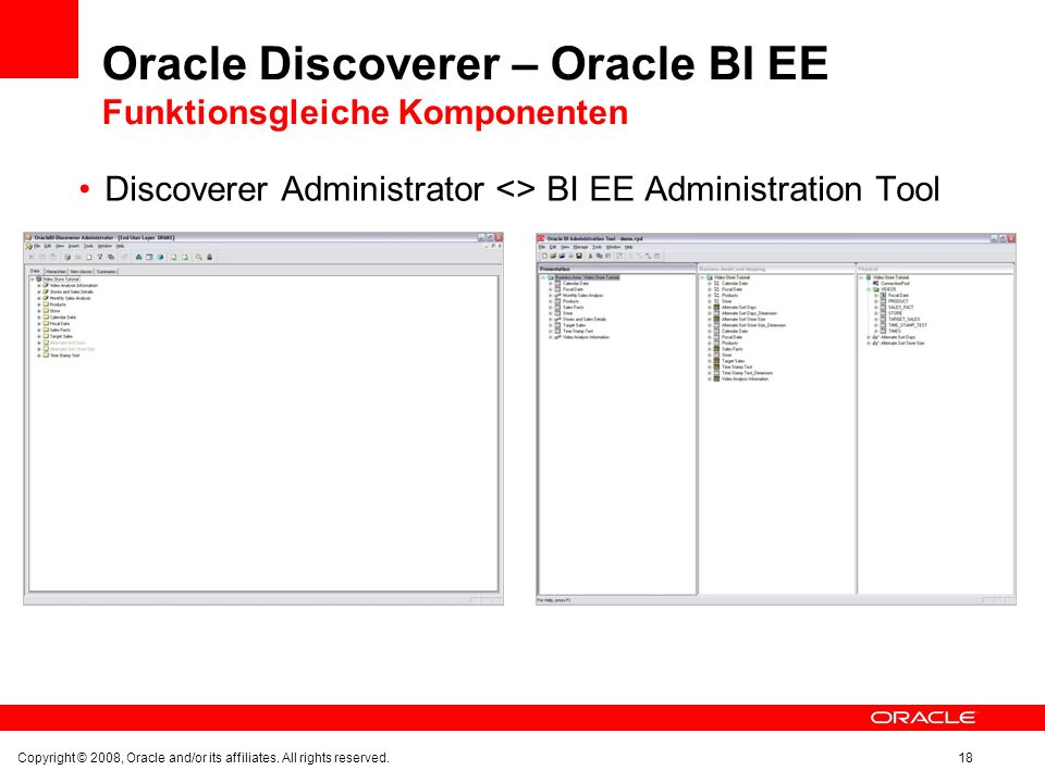 Oracle Discoverer – Oracle BI EE Funktionsgleiche Komponenten Discoverer Administrator <> BI EE Administration Tool Copyright © 2008, Oracle and/or its affiliates.
