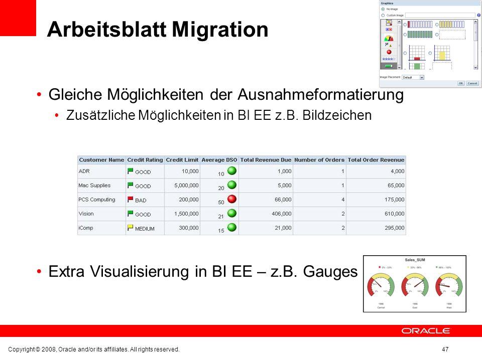 Gleiche Möglichkeiten der Ausnahmeformatierung Zusätzliche Möglichkeiten in BI EE z.B. Bildzeichen Extra Visualisierung in BI EE – z.B. Gauges Arbeits