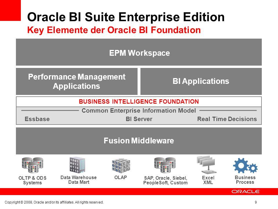 Berichte auf Oracle Applikationen (BIS) Oracle BI Applikationen Erlauben zusätzliche Einblicke in CRM and ERP Applikationen Einfach anzupassen und auszubauen Fügt sich in bestehende IT-Landschaften ein Schneller ROI Enge Integration mit OLTP Systemen Niedriege TCO Über 1.000 Kunden Copyright © 2008, Oracle and/or its affiliates.