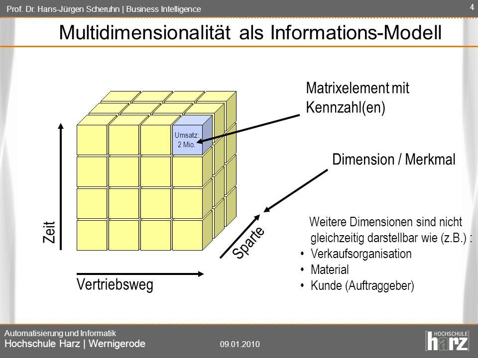 Prof. Dr. Hans-Jürgen Scheruhn   Business Intelligence Automatisierung und Informatik Hochschule Harz   Wernigerode 09.01.2010 4 Multidimensionalität