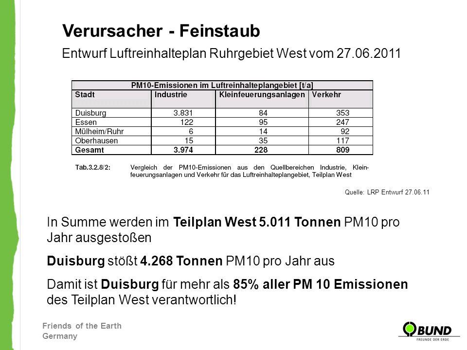 Friends of the Earth Germany Entwurf Luftreinhalteplan Ruhrgebiet West vom 27.06.2011 Verursacher - Feinstaub Quelle: LRP Entwurf 27.06.11 In Summe we