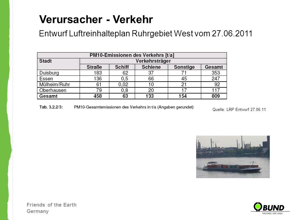 Friends of the Earth Germany Entwurf Luftreinhalteplan Ruhrgebiet West vom 27.06.2011 Verursacher - Verkehr Quelle: LRP Entwurf 27.06.11