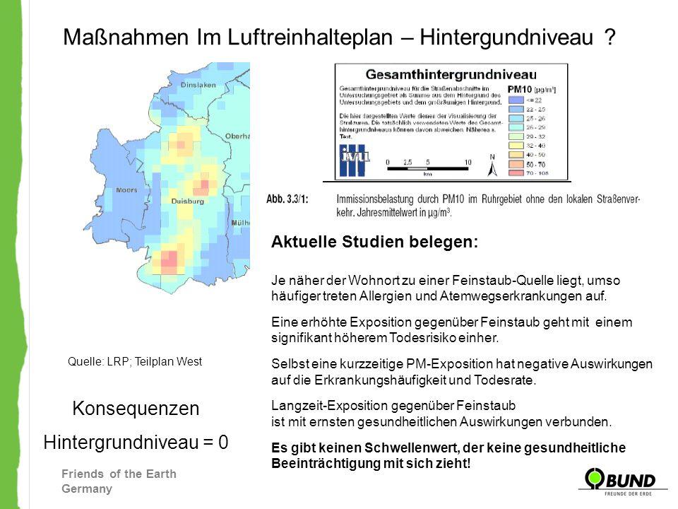 Friends of the Earth Germany Maßnahmen Im Luftreinhalteplan – Hintergundniveau ? Konsequenzen Hintergrundniveau = 0 Quelle: LRP; Teilplan West Aktuell
