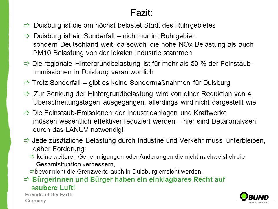 Friends of the Earth Germany Fazit: Duisburg ist die am höchst belastet Stadt des Ruhrgebietes Duisburg ist ein Sonderfall – nicht nur im Ruhrgebiet!