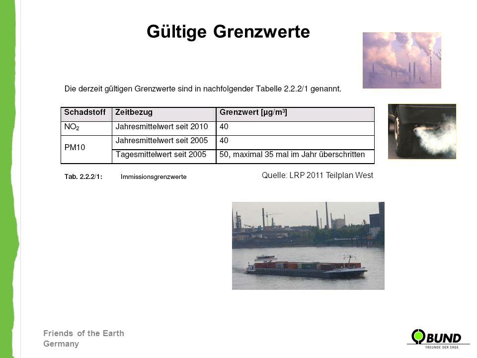 Friends of the Earth Germany Hintergundniveau - Verursacher für Überschreitungstage Regionaler Hintergrund die ignorierte Größe.