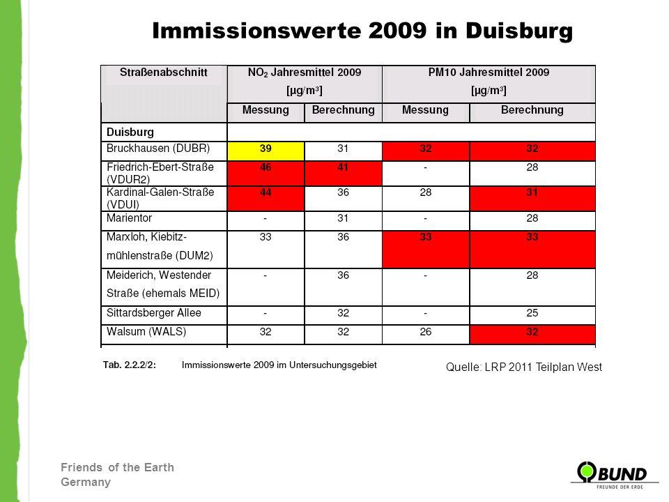 Friends of the Earth Germany Entwürfe Luftreinhalteplan Ruhrgebiet im Vergleich Quelle: LRP Entwurf West PM10 (Jeweils Tabelle 3.2.8/2) Quelle: LRP Entwurf Ost Quelle: LRP Entwurf Nord