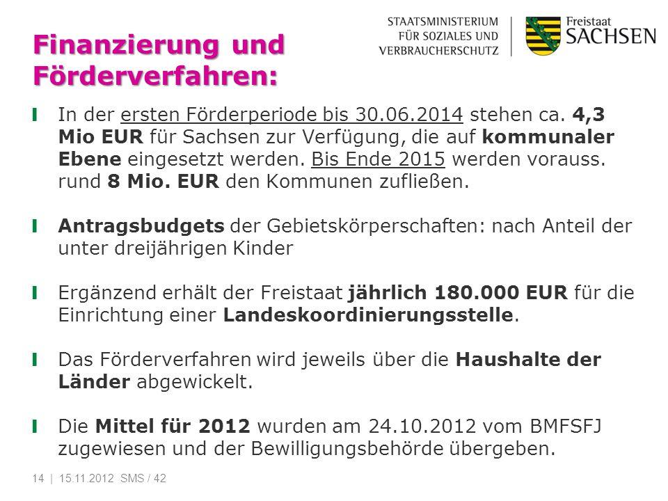 Finanzierung und Förderverfahren: In der ersten Förderperiode bis 30.06.2014 stehen ca. 4,3 Mio EUR für Sachsen zur Verfügung, die auf kommunaler Eben