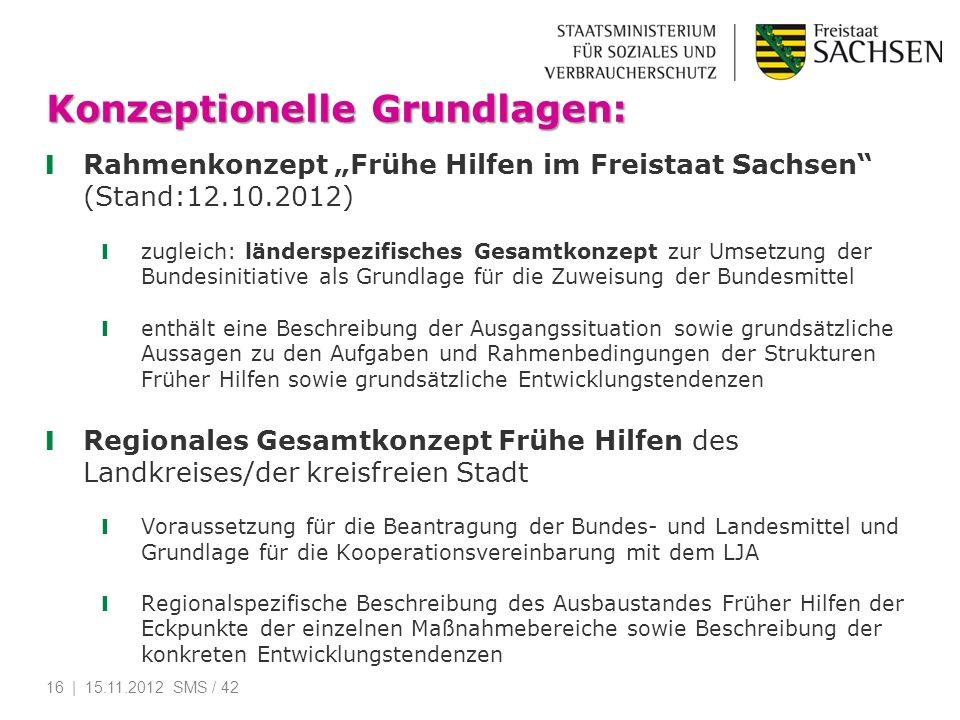 Konzeptionelle Grundlagen: Rahmenkonzept Frühe Hilfen im Freistaat Sachsen (Stand:12.10.2012) zugleich: länderspezifisches Gesamtkonzept zur Umsetzung