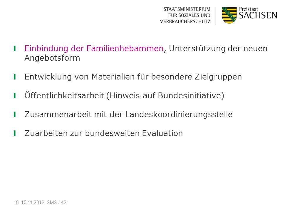Einbindung der Familienhebammen, Unterstützung der neuen Angebotsform Entwicklung von Materialien für besondere Zielgruppen Öffentlichkeitsarbeit (Hin