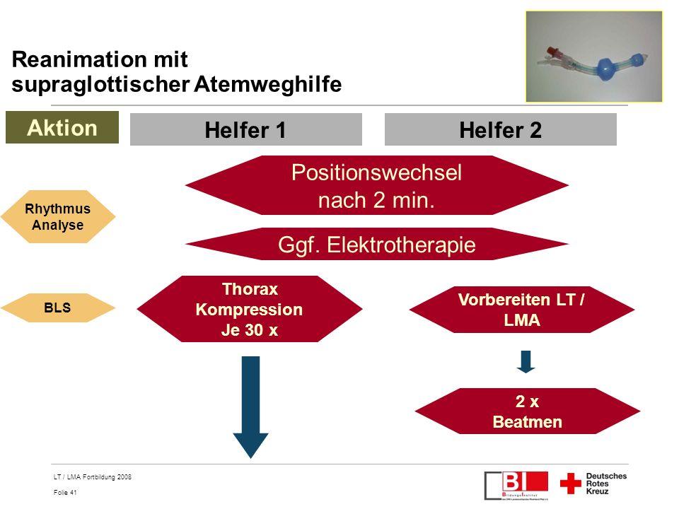 Folie 41 LT / LMA Fortbildung 2008 Helfer 1Helfer 2 2 x Beatmen Positionswechsel nach 2 min. Thorax Kompression Je 30 x Ggf. Elektrotherapie Rhythmus
