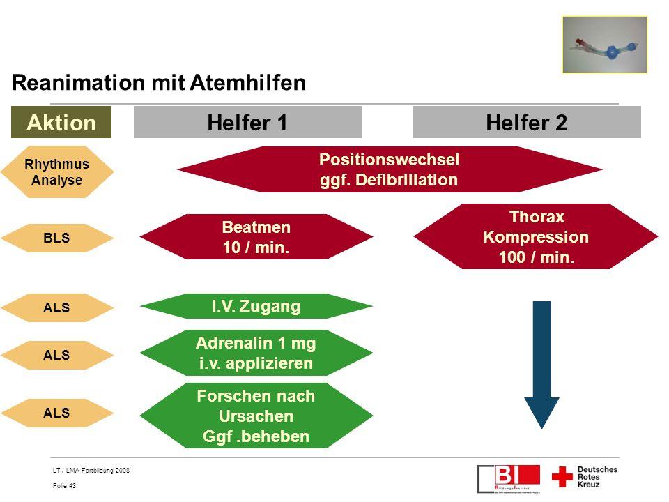 Folie 43 LT / LMA Fortbildung 2008 Rhythmus Analyse Positionswechsel ggf. Defibrillation Helfer 1Helfer 2 Thorax Kompression 100 / min. Beatmen 10 / m