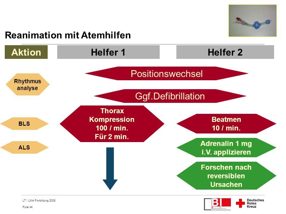 Folie 44 LT / LMA Fortbildung 2008 Reanimation mit Atemhilfen Rhythmus analyse Ggf.Defibrillation Positionswechsel AktionHelfer 1Helfer 2 Thorax Kompr