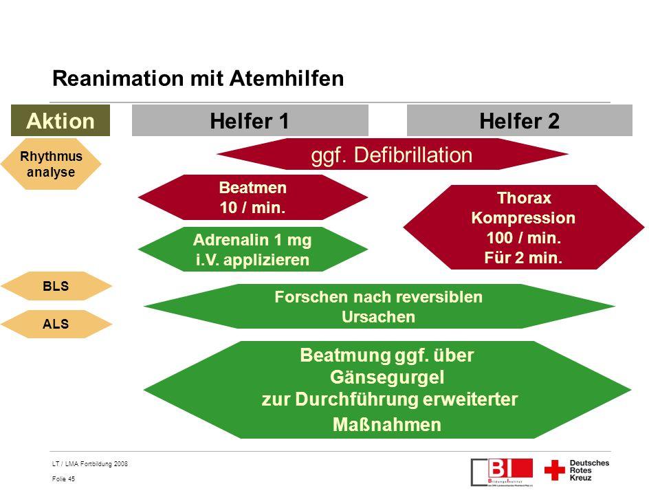 Folie 45 LT / LMA Fortbildung 2008 Reanimation mit Atemhilfen AktionHelfer 1Helfer 2 Beatmung ggf. über Gänsegurgel zur Durchführung erweiterter Maßna